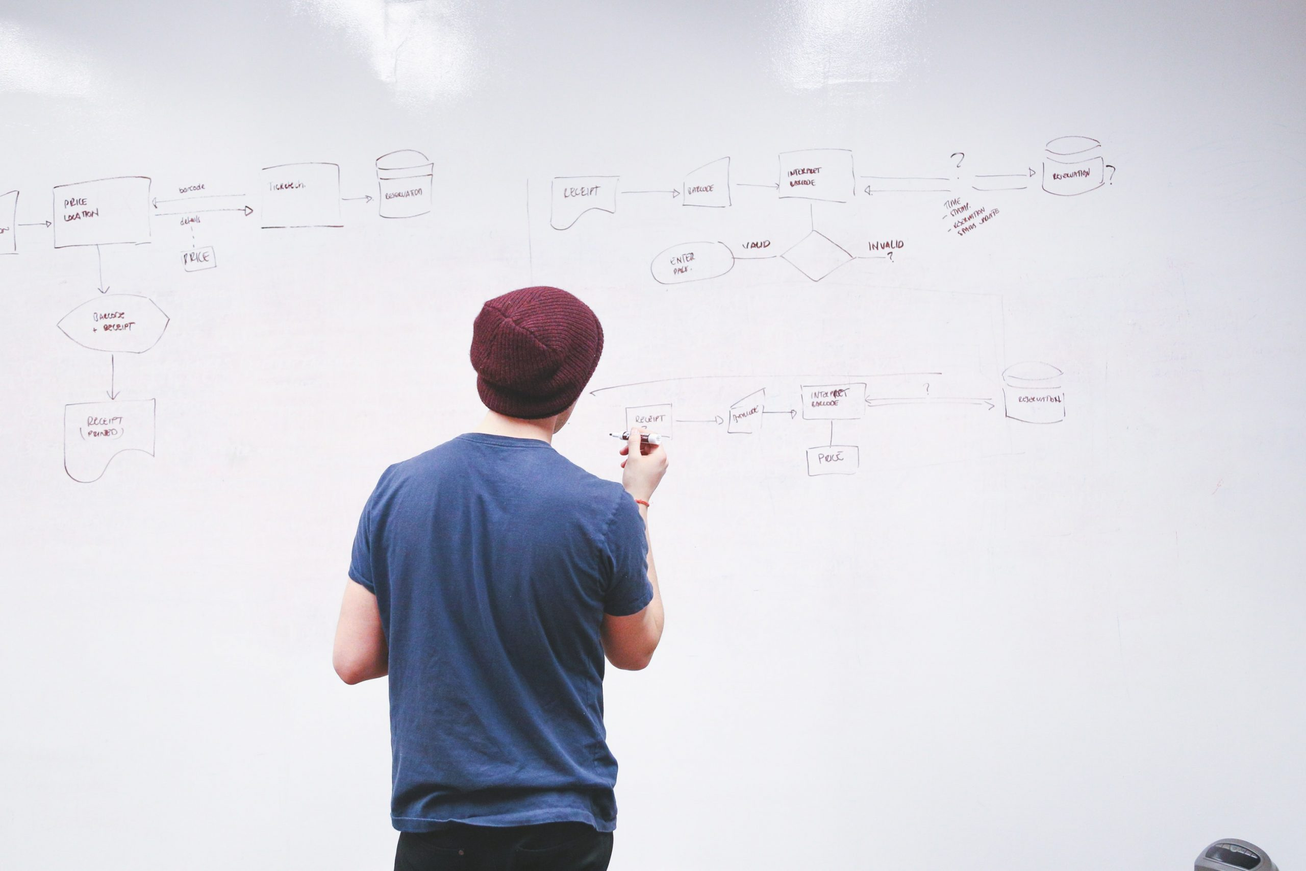 Post 3 – ideas-whiteboard-person-working-7369-Foto de Startup Stock Photos no Pexels